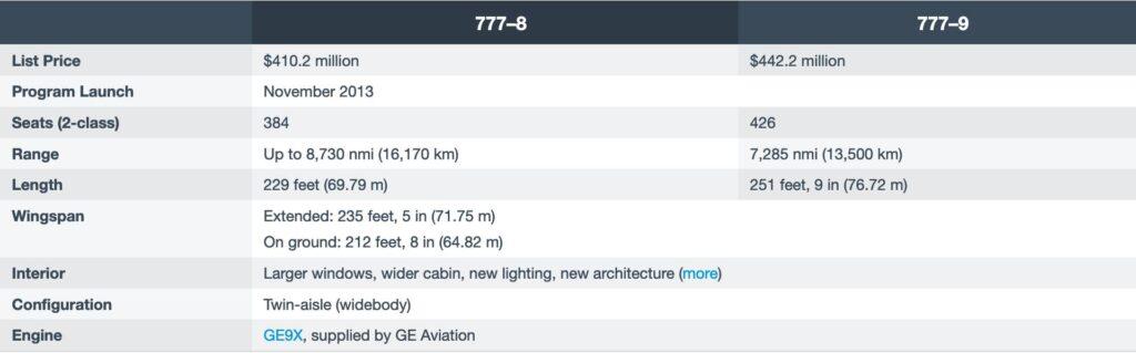 AVX-777X-tech-specs
