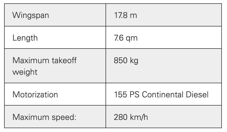 AVX-fs35-harpyie-technical-data